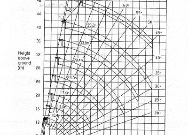 Схема крана Zoomlion QY25V532 грузоподъемность 25 тонн
